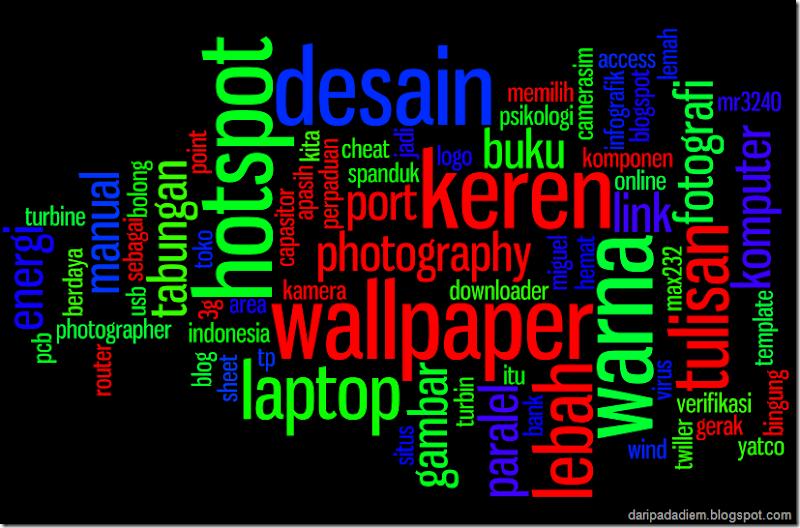 Sekumpulan kata di blogku