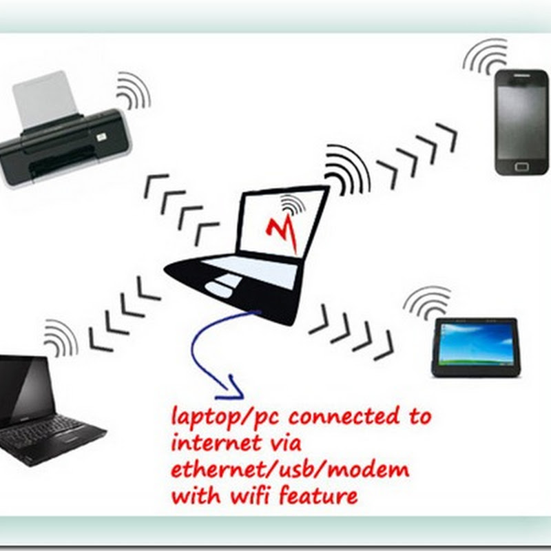 How to make your laptop to wifi hotspot