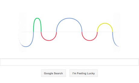 Heinrich-Rudolf-Hertzs-google-doodle-2012-02-22