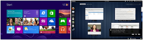 Windows 8 - Gnome Shell