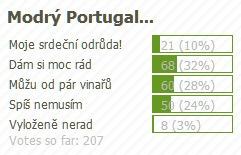 anketa_modry_portugal