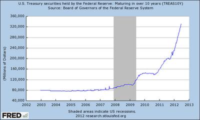 WSJ-Wenzel Fed Bailing-Out USA