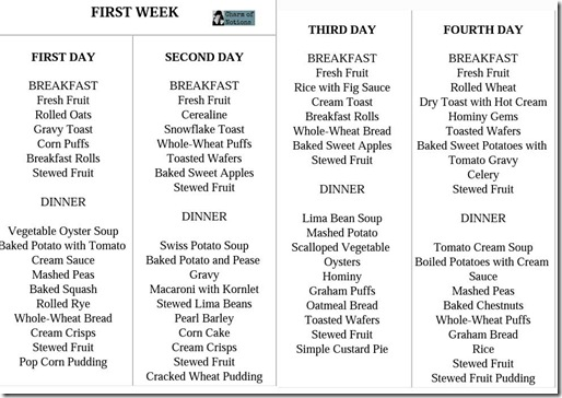 firstweekmenu