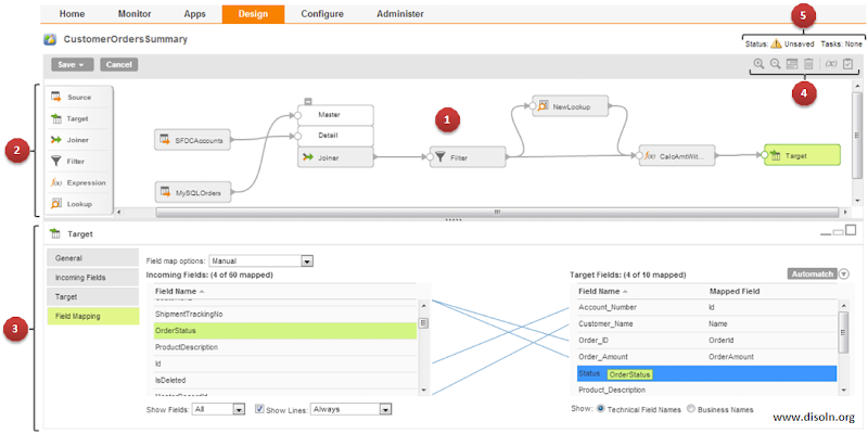 Informatica Cloud Designer for Advanced Data Integration On the Cloud