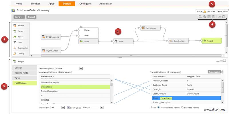 Informatica Cloud Designer for Advanced Data Integration On the Cloud