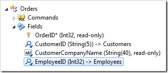 EmployeeID field of Orders data controller