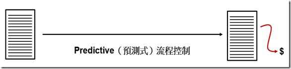 螢幕截圖 2015-01-02 13.18.30