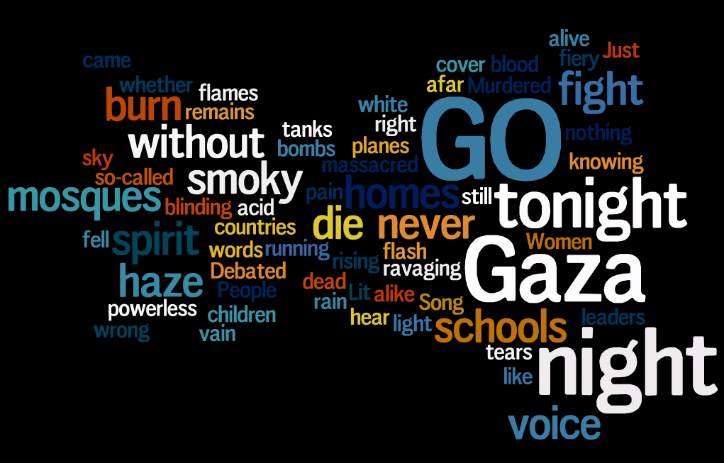 Gaza Tonight We will no go down by MichaelHeart Palestine Massacare  Musical tribute CA Vikram Verma 10 Alone Vikrmn Author
