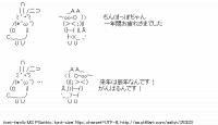 ちんぽっぽ 十二支(卯年→辰年)