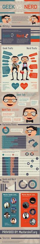 geek-nerd_450