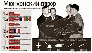 75 лет Мюнхенскому сговору