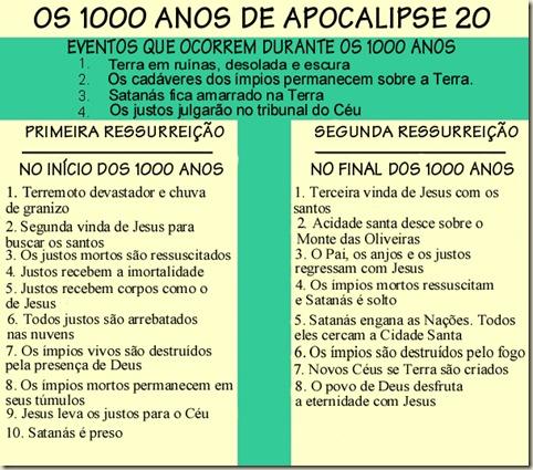 1000 anos