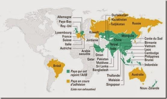 Membre du AIIB