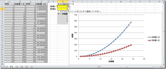 excel_graph_change_list_2item_control_exp2