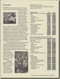 FFA 95-96 Annl Report 4