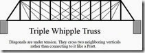whipple truss bridge