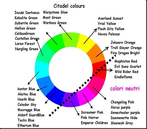 citadel colors 3