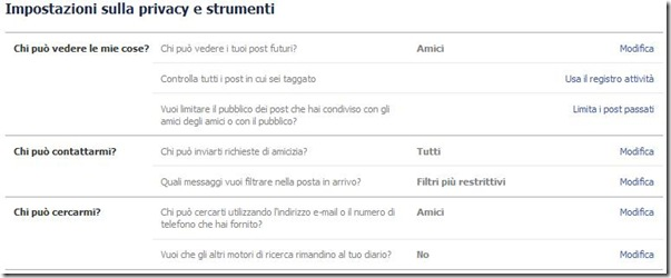 Impostazioni sulla privacy Facebook