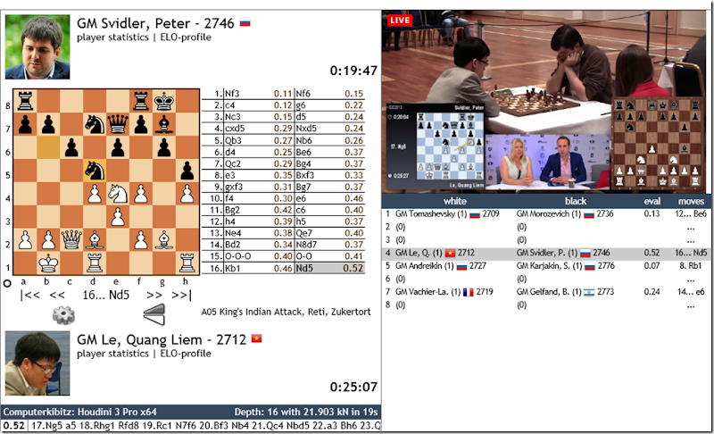 Le vs Svidler, game 3, rd 4, Tromso World Cup 2013