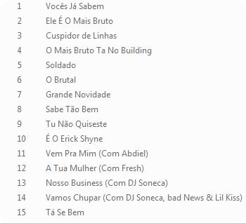 """Erick Shyne – Mixtape """"O Mais Bruto do Game Vol. 2: O Brutal"""" [Download Gratuito]"""