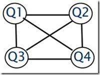 constraint_graph