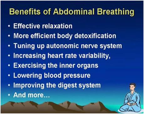 manfaat pernafasan perut