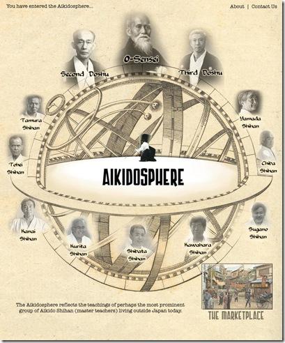 Aikidosphere2