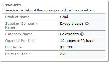 The Unit Price data field in the edit form uses the standard currency data format string.