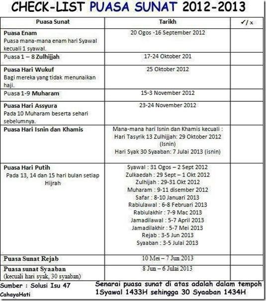 checklist Puasa Sunat