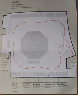 Plano sala de Prehistoria - Museo de Navarra - Pamplona