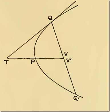 Archimedes.QuadratureParabola.P3.2