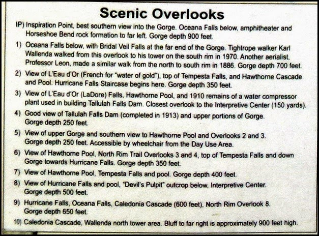 00a- Scenic Overlooks Description
