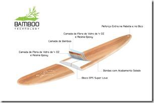 sup-bamboo