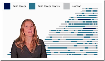 Julie Granka explains identification of David Speelge DNA fragments