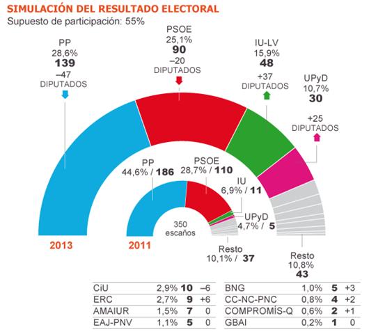1368894806_765388_1368897319_noticia_normal