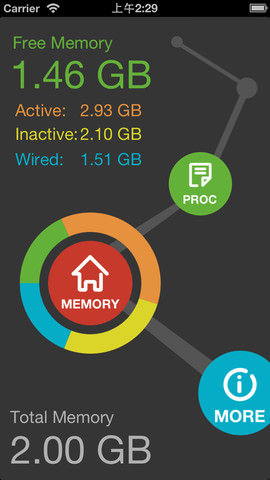CMemory Free