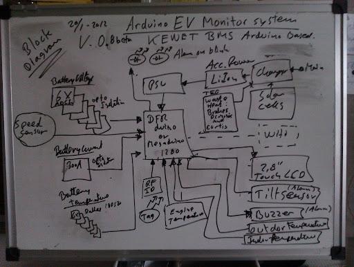 ev instrument arduino ev logger Arduino electric vehicle instrumentation  lygter betjening og instrumentering generelle informationer