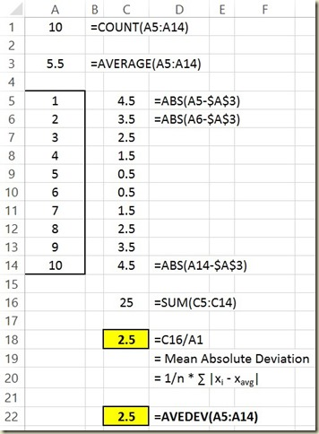 Variation in Excel - Mean Absolute Deviation
