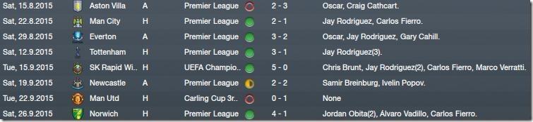 QPR matches