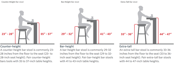 Countertop Height Vs Bar Height : The Right Island Stool from Thrifty Decor Chick