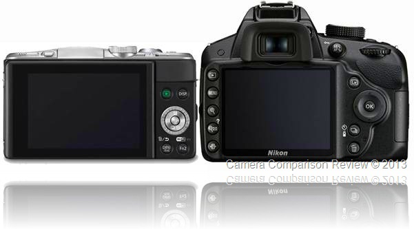 Panasonic GF6 vs Nikon D3200
