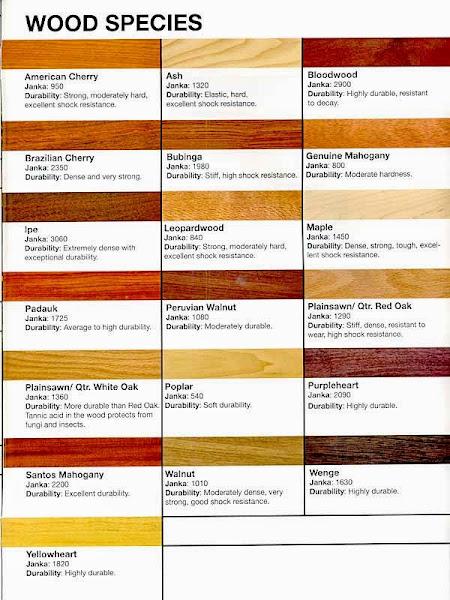 WoodFlooringTypesOpt800 Wood Flooring Types