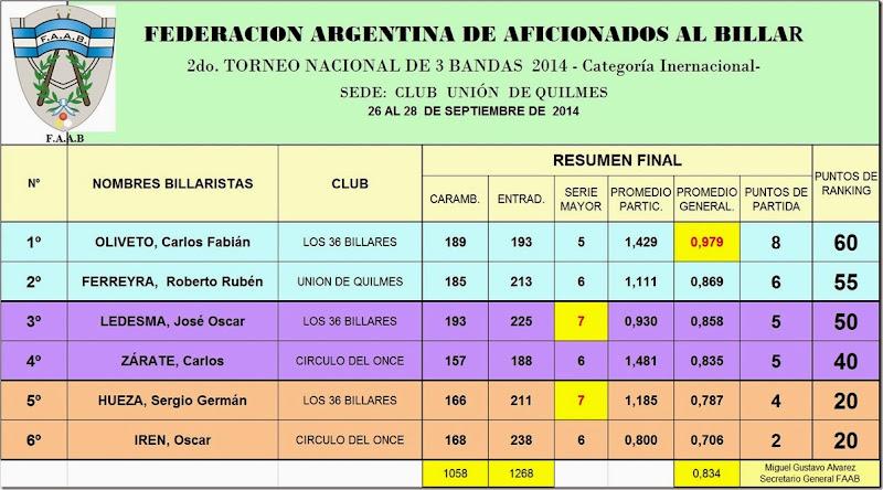 Union de Quilmes 30set14 a