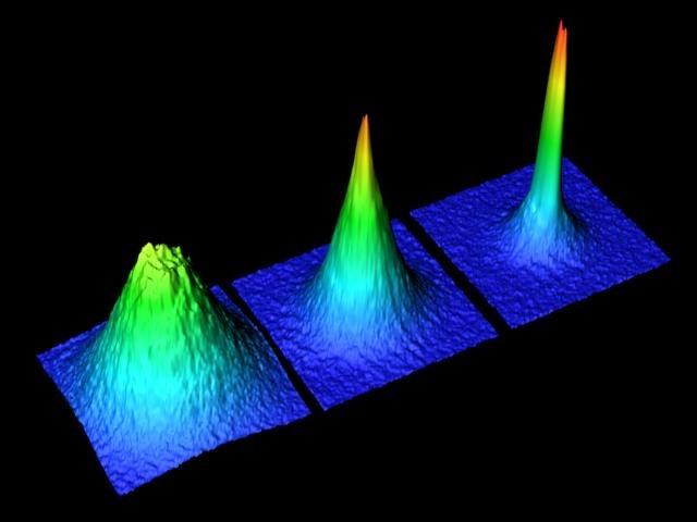 Condensado de Bose - Einstein