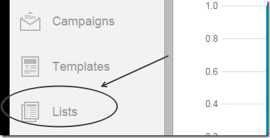 click-lists-mailchimp
