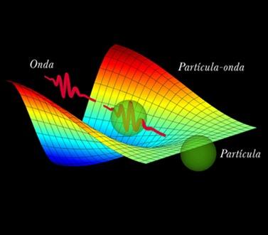 explorando a contínua transição de fótons