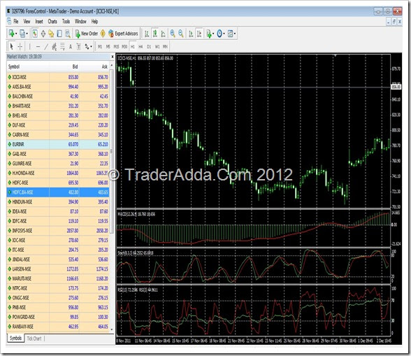 Live forex charts free online