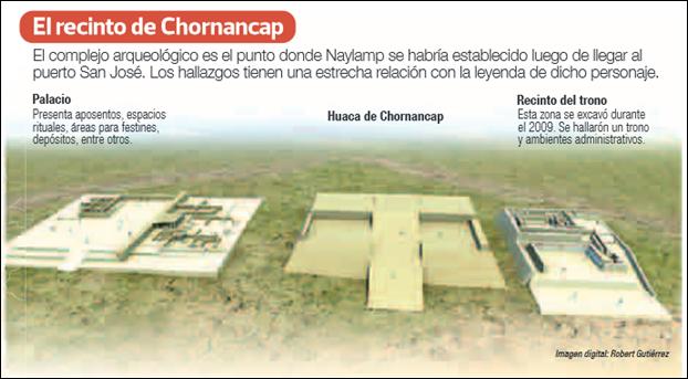 chornancap_02