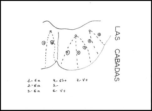 Croquis Las Cabadas (Arenas de Cabrales, Asturias) Dibujo 2
