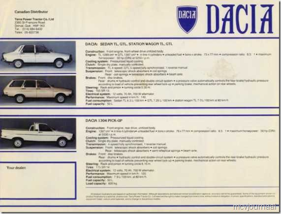 Dacia 1300 folder 04